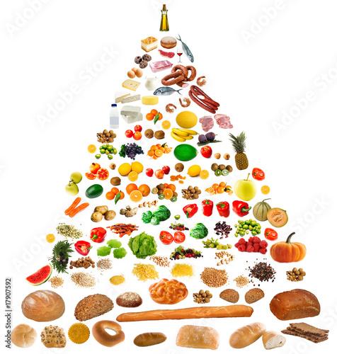 large food pyramid
