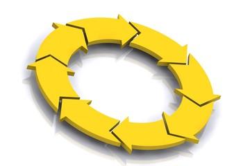 Gold Process Arrows