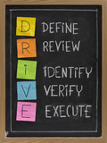 Define, Review, Identify, Verify, Execute poster