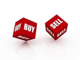 Financial Risk sell and buy