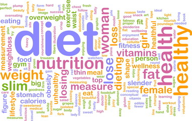 Diet word cloud