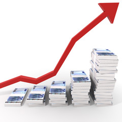 Euro Money Chart
