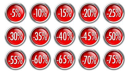BotVemelho_Porcentagens