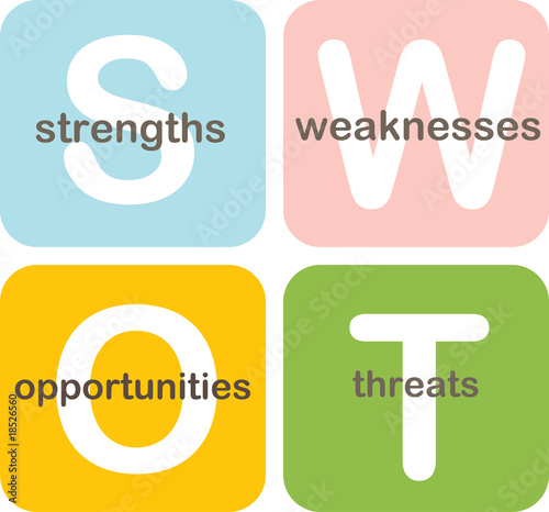 strengths and weaknesses of adams equity theory Equity for each aspect of an employee's labor that can be translated into wealth for the firm some kind of equal, but different, reward should be given to the employee the basic benefit here is fairness.