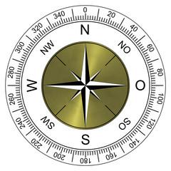 Windrose - Kompass