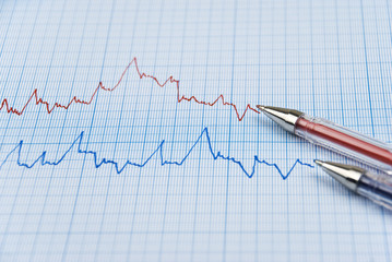 Chart finance