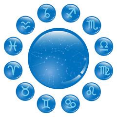 Circle zodiac