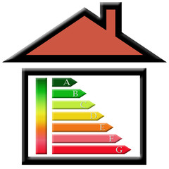 energy rating at home