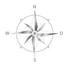 Kompass abstrakt