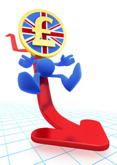 Illustration of the falling UK Pound Sterling. 3D rendered image