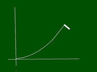 Graph on blackboard