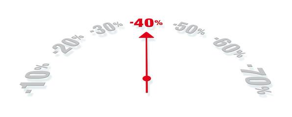 solde 1-40 %