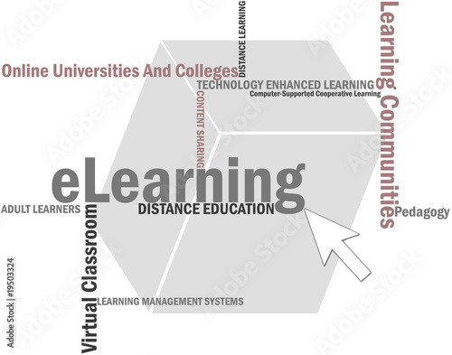 "Typo Collage ""eLearning/Distance Education"""