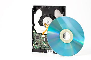 HDD & DVD