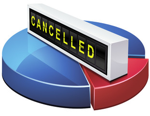Cancelled Statistics