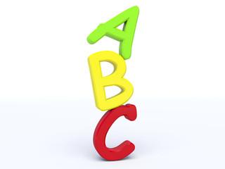 3d ABC Balancing