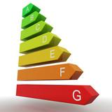 Energy Efficiency Bars poster