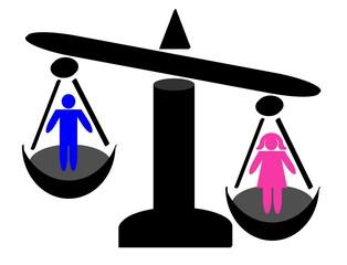 inégalités salariales