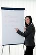 Coach Flipchart in Deutsch. Schulung und Ausbildung