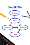 project plan process
