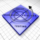 Software development process: spiral model