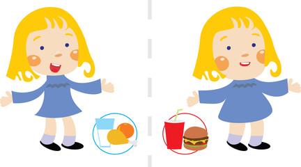 Niña flaca y niña gorda: efectos de la alimentación