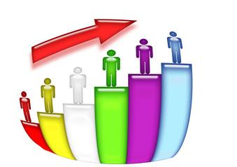 Gráfico de incremento de personal