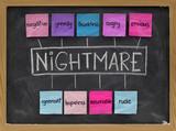 nightmare acronym - negative emotions poster