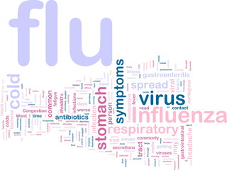 Flu influenza word cloud