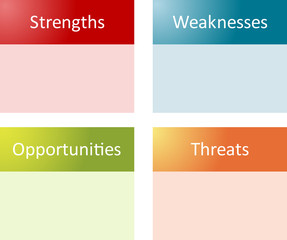 SWOT analysis business diagram
