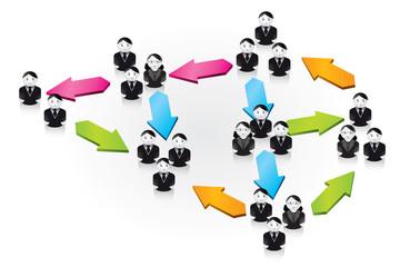 reseau social / reseau de travail / hierarchie