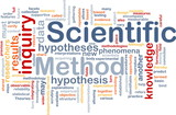 Scientific method background concept poster