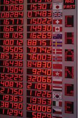 tableau de change à la banque