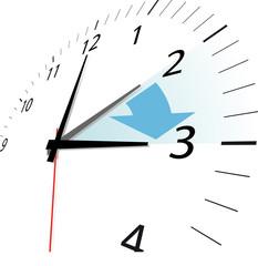 Zeit Zeitumstellung vor