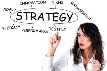 businesswoman drawing plan of strategy