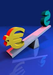 Dollar zu Euro