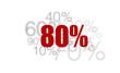 80% - cent pourcent rouge sur fond blanc et chiffres gris