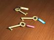 3 keys to power