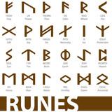 set of runes vector illustrations icons symbols poster