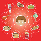unhealthy food options poster