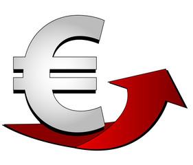 Symbol Euro steigend