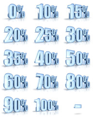 Ice Percent Tags