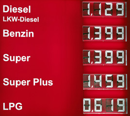Benzinpreise Tankstelle