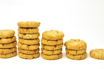 Aktien Kekse abwärts
