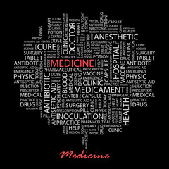 MEDICINE. Wordcloud vector illustration.