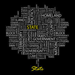 STATE. Wordcloud illustration.