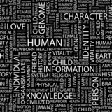 HUMAN. Seamless vector pattern with word cloud. poster