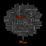 STRESS. Wordcloud illustration. poster