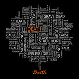DEATH. Wordcloud illustration. poster