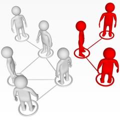 Réseaux Sociaux - Différences
